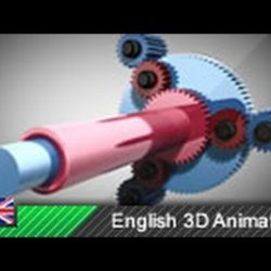 How Automatic Transmissions Work! (Animation)